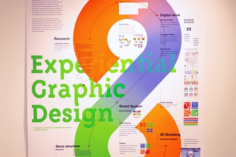 Student proposal poster on experiential graphic design showcasing a breakdown of research, digital work and branding system for for sustainability research displayed in Borland Project Space.
