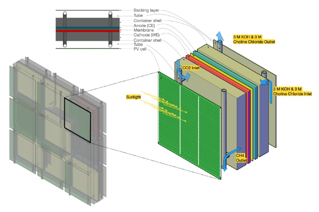 Technical drawing of prototype for an Artificial Leaf-based Façade Cladding (ALFC) System; design by Rahman Azari (Penn State) and Mohammad Asadi (IIT).