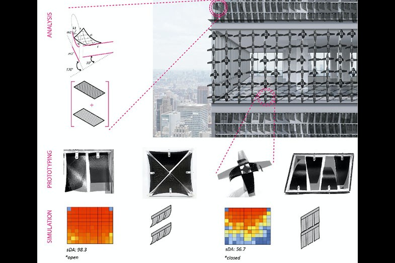 A diagram of the different components of a building with smart materials for its exterior.