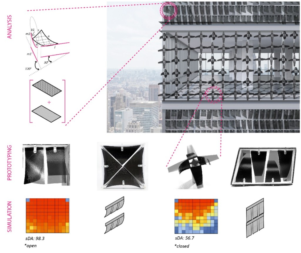 Responsive façade system using smart and bistable materials. Student: Elena Vazquez; faculty: José Duarte, Zoubeida Ounaies, Clive Randall, Benay Gursoy.