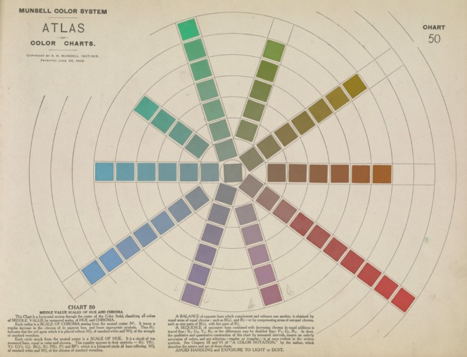 Scan of Munsell Color System Atlas Color Charts color wheel. Image courtesy Cooper Hewitt.